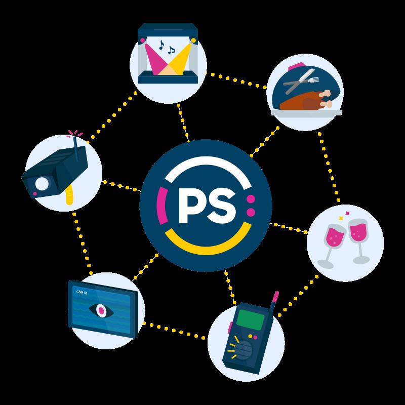 PS Events Eventova marketingova agentura